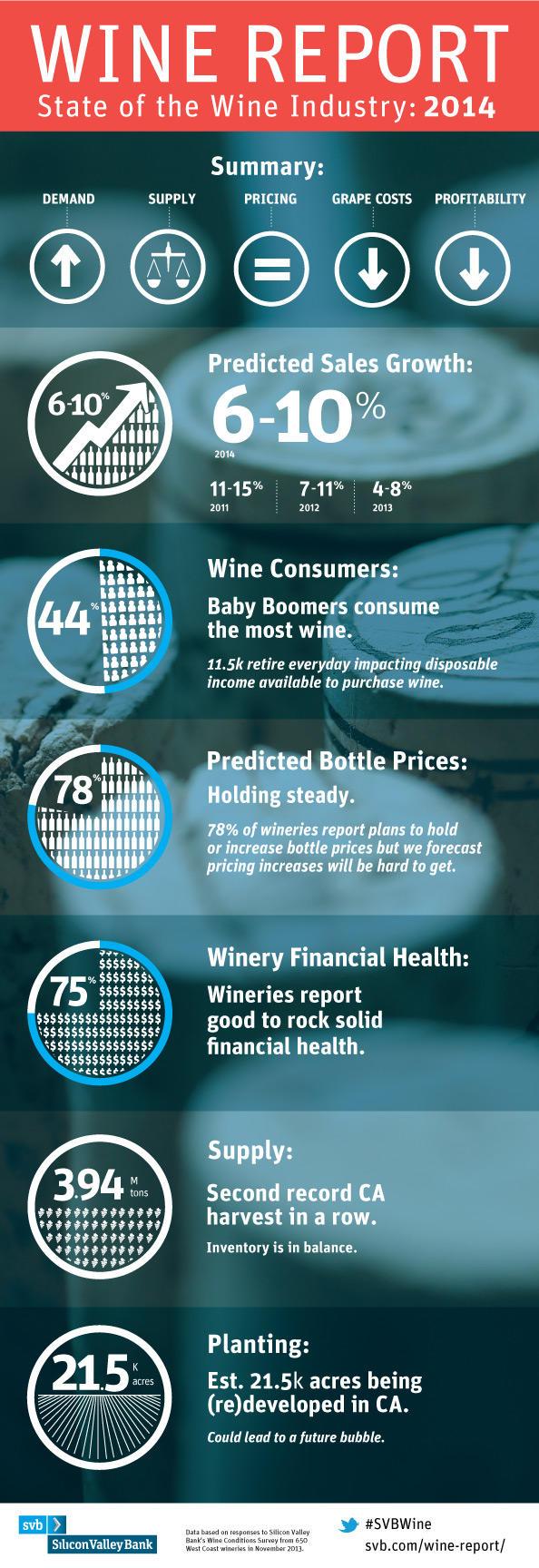 infographic-wine-report-2014