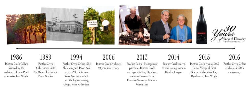 Panther Creek Cellars 30 Year timeline